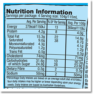 Ingredients & Nutrition Facts -  Cream, Concentrated Skim Milk, Liquid Sugar, Water, Unbleached Wheat Flour, Sugar, Brown Sugar, Egg Yolk, Butter, Soybean Oil, Eggs, Coconut Oil, Chocolate Liquor, Vanilla Extract, Cocoa Powder, Salt, Thickeners (Guar Gum, Carrageenan), Molasses, Cocoa Butter, Natural Flavours and Flavourings, Butter Oil, Emulsifier (Soybean Lecithin).