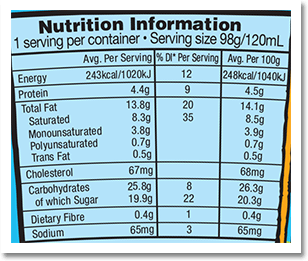 Nutrition Facts Label for Cookie Carnival