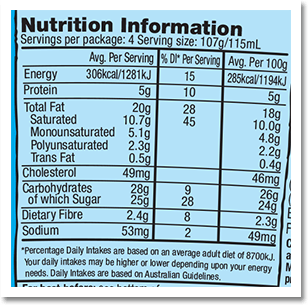 Nutrition Facts Label for New York Super Fudge Chunk®