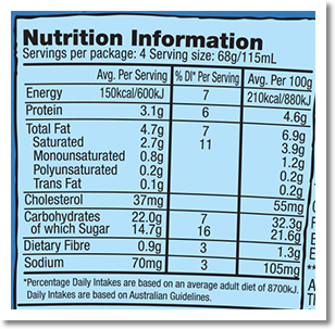 Nutrition Facts Label for Chocolate Cookie Affair