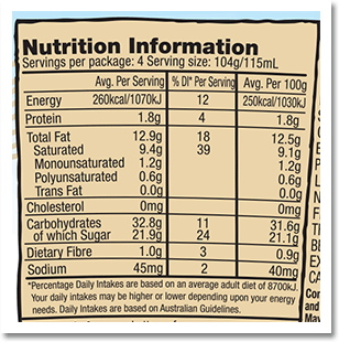 Nutrition Facts Label for Coffee Caramel Fudge